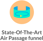 State-Of-The-Art Air Passage funnel